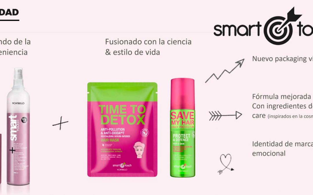 Montibello Smart Touch ¡NUEVOS PRODUCTOS 2020!